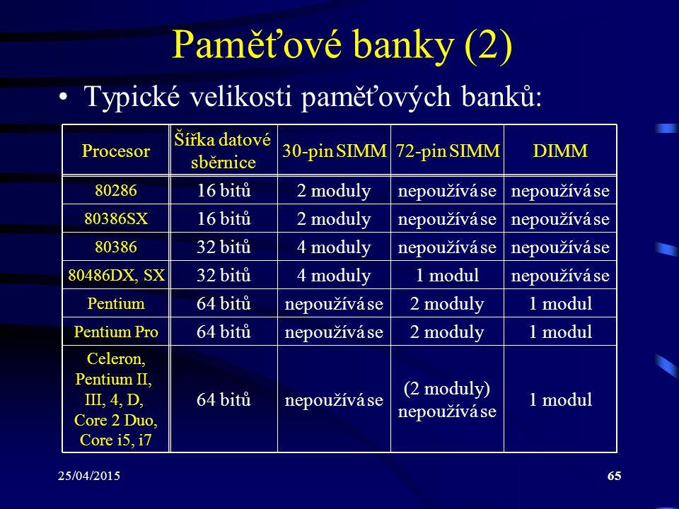 25/04/201565 Paměťové banky (2) Typické velikosti paměťových banků: Procesor Šířka datové sběrnice 30-pin SIMM72-pin SIMMDIMM 80286 16 bitů2 modulynepoužívá se 80386SX 16 bitů 2 modulynepoužívá se 80386 32 bitů 4 modulynepoužívá se 80486DX, SX 32 bitů 4 moduly1 modulnepoužívá se Pentium 64 bitů nepoužívá se2 moduly1 modul Pentium Pro 64 bitů nepoužívá se2 moduly1 modul Celeron, Pentium II, III, 4, D, Core 2 Duo, Core i5, i7 64 bitů nepoužívá se (2 moduly) nepoužívá se 1 modul