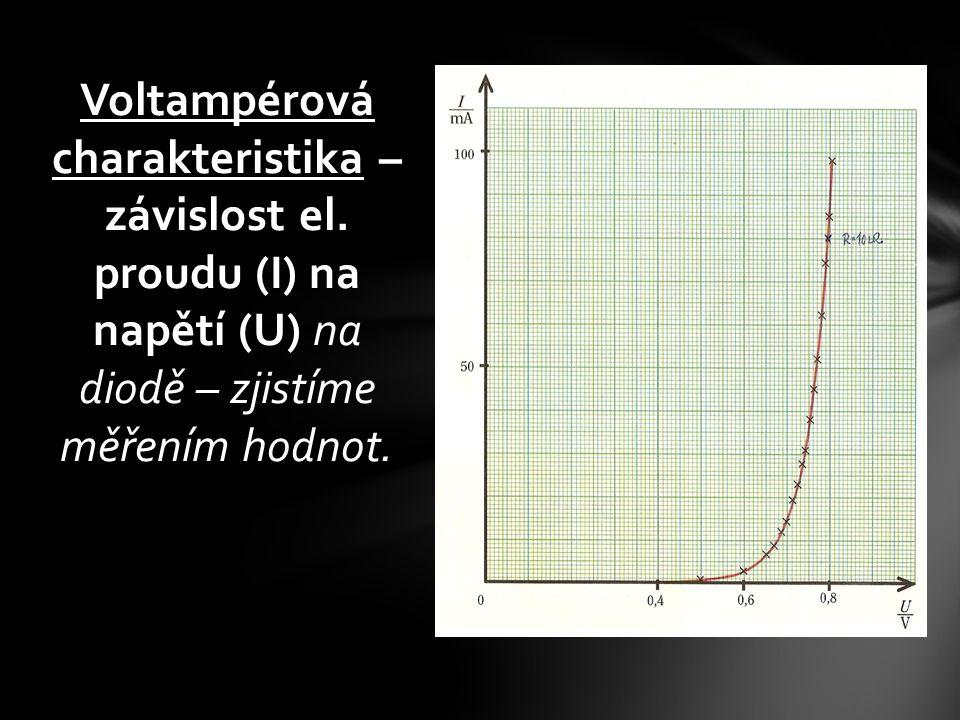 Voltampérová charakteristika – závislost el. proudu (I) na napětí (U) na diodě – zjistíme měřením hodnot.