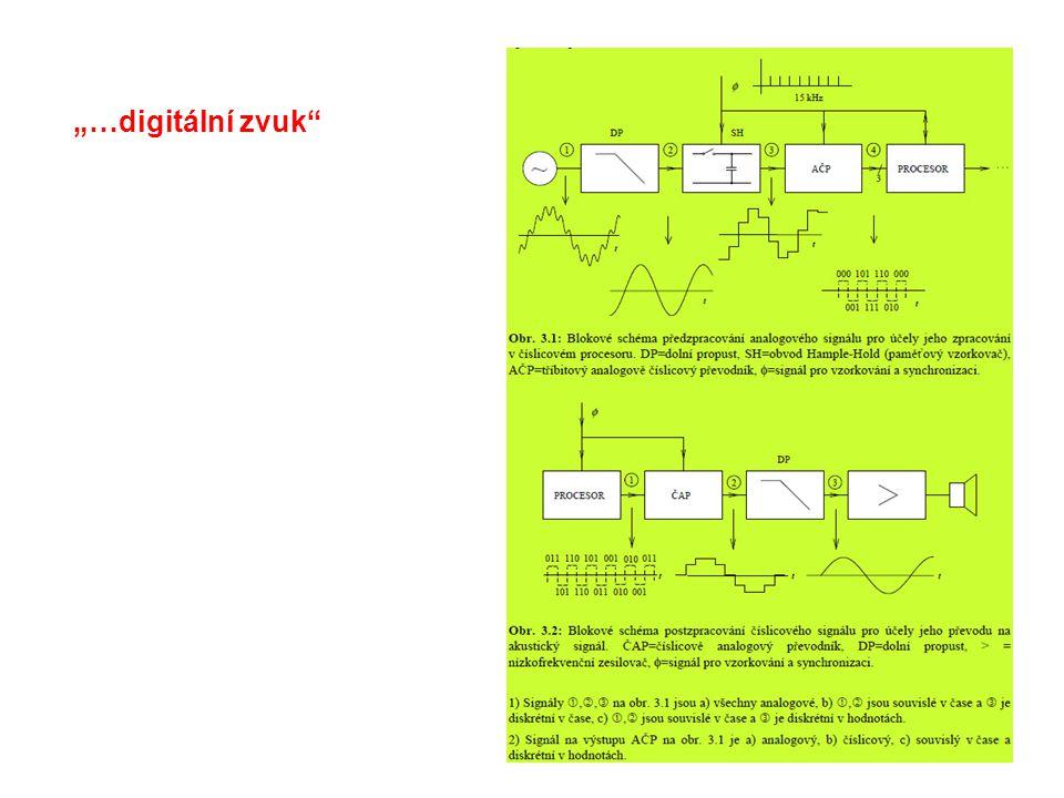 Základní funkční schéma