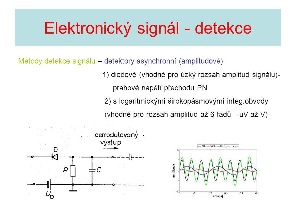 Elektronický signál - detekce Metody detekce signálu – detektory asynchronní (amplitudové) 1) diodové (vhodné pro úzký rozsah amplitud signálu)- praho