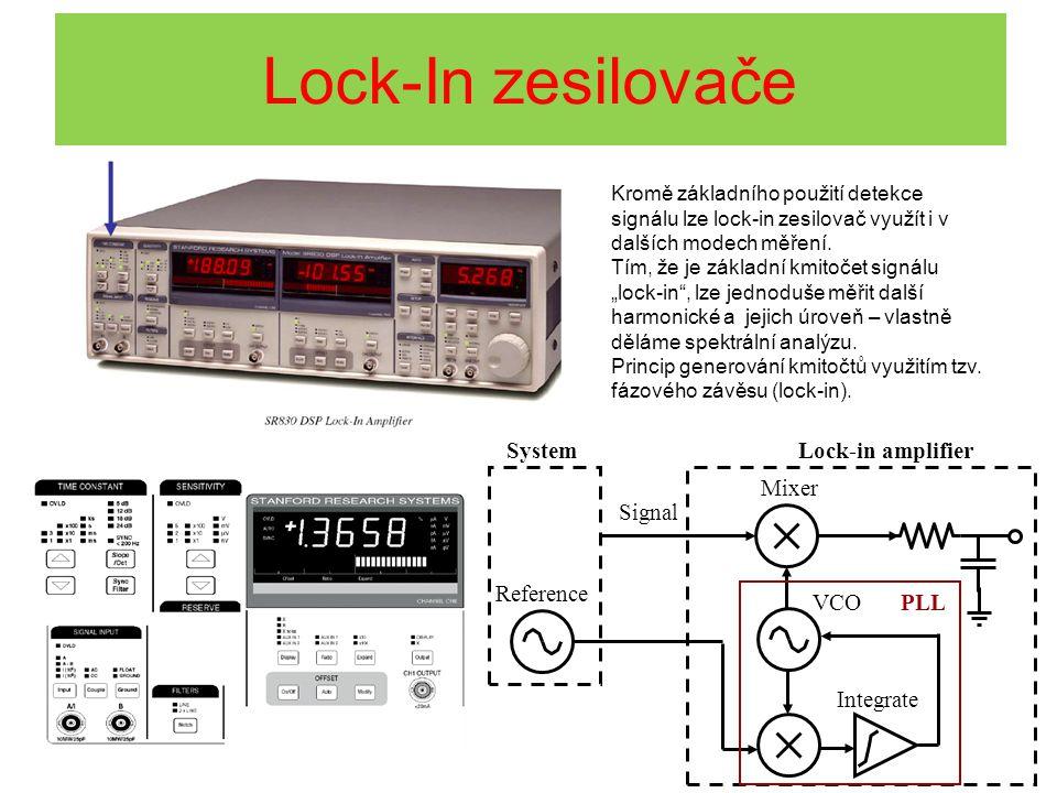 Reference Signal Mixer Lock-in amplifierSystem VCO Integrate PLL Lock-In zesilovače Kromě základního použití detekce signálu lze lock-in zesilovač vyu