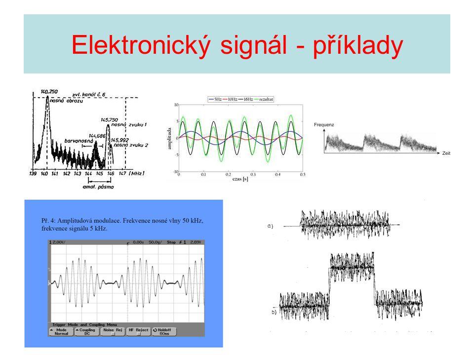 Elektronický signál O vhodnosti zobrazit signál v časové resp.