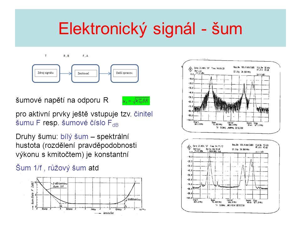 šumové napětí na odporu R pro aktivní prvky ještě vstupuje tzv. činitel šumu F resp. šumové číslo F dB Druhy šumu: bílý šum – spektrální hustota (rozd