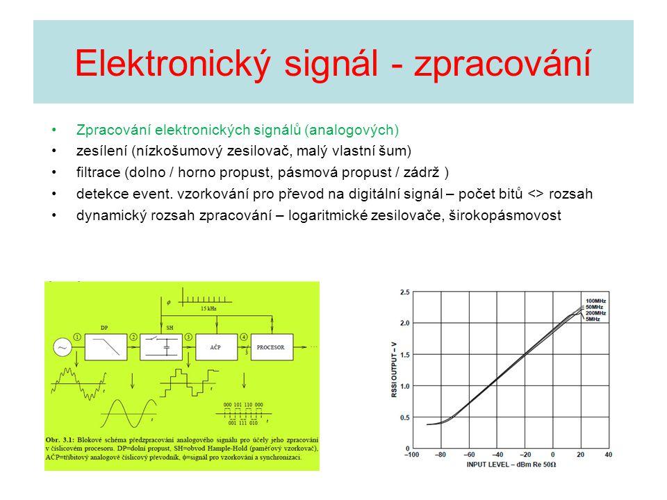 Elektronický signál - detekce Metody detekce signálu – detektory asynchronní (amplitudové) 1) diodové (vhodné pro úzký rozsah amplitud signálu)- prahové napětí přechodu PN 2) s logaritmickými širokopásmovými integ.obvody (vhodné pro rozsah amplitud až 6 řádů – uV až V)