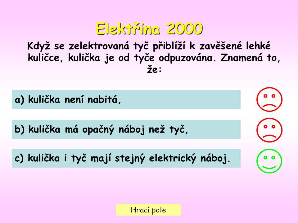 Hrací pole Elektřina 2000 Když se zelektrovaná tyč přiblíží k zavěšené lehké kuličce, kulička je od tyče odpuzována.