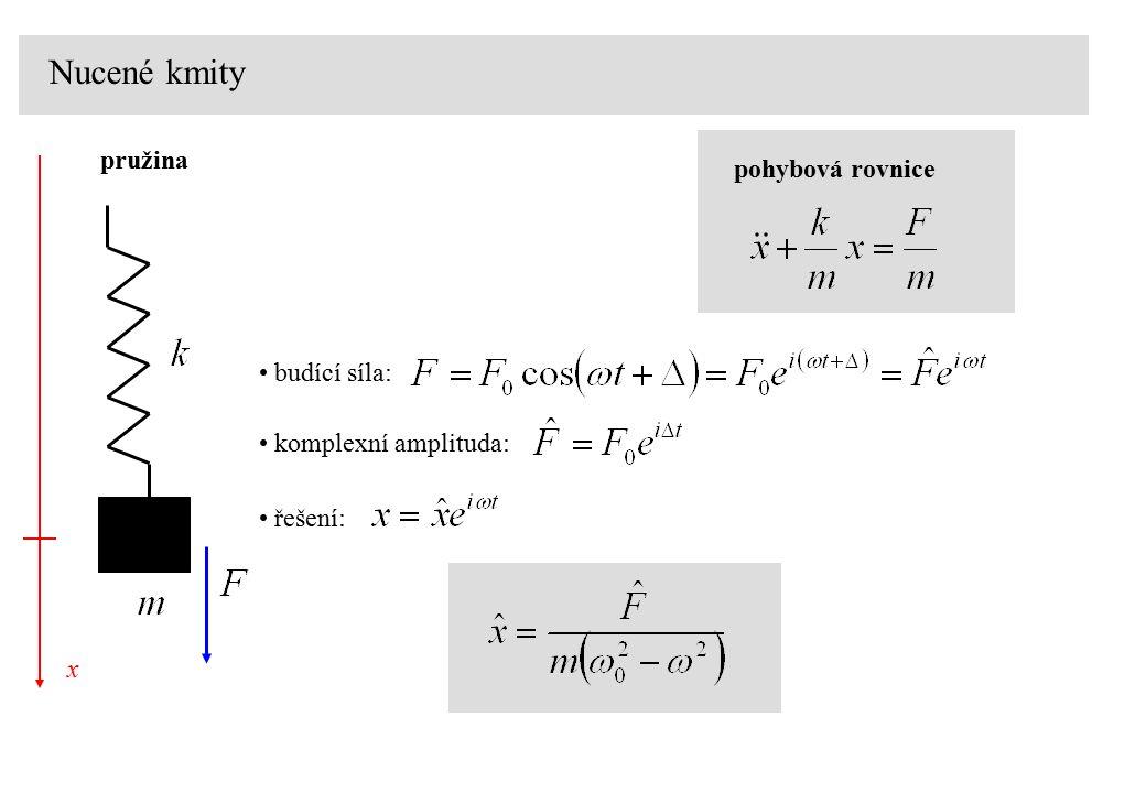 Nucené kmity pružina x pohybová rovnice budící síla: komplexní amplituda: řešení: