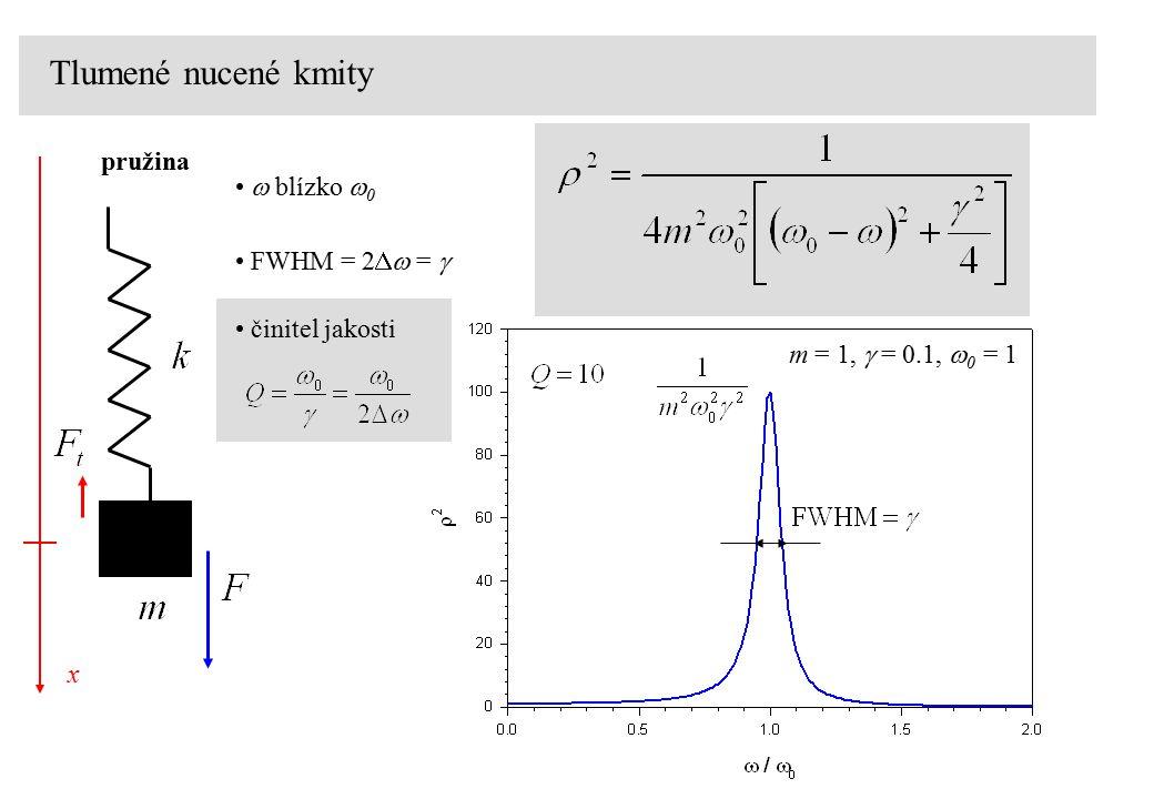 Tlumené nucené kmity pružina x  blízko  0 FWHM = 2  =  činitel jakosti m = 1,  = 0.1,  0 = 1