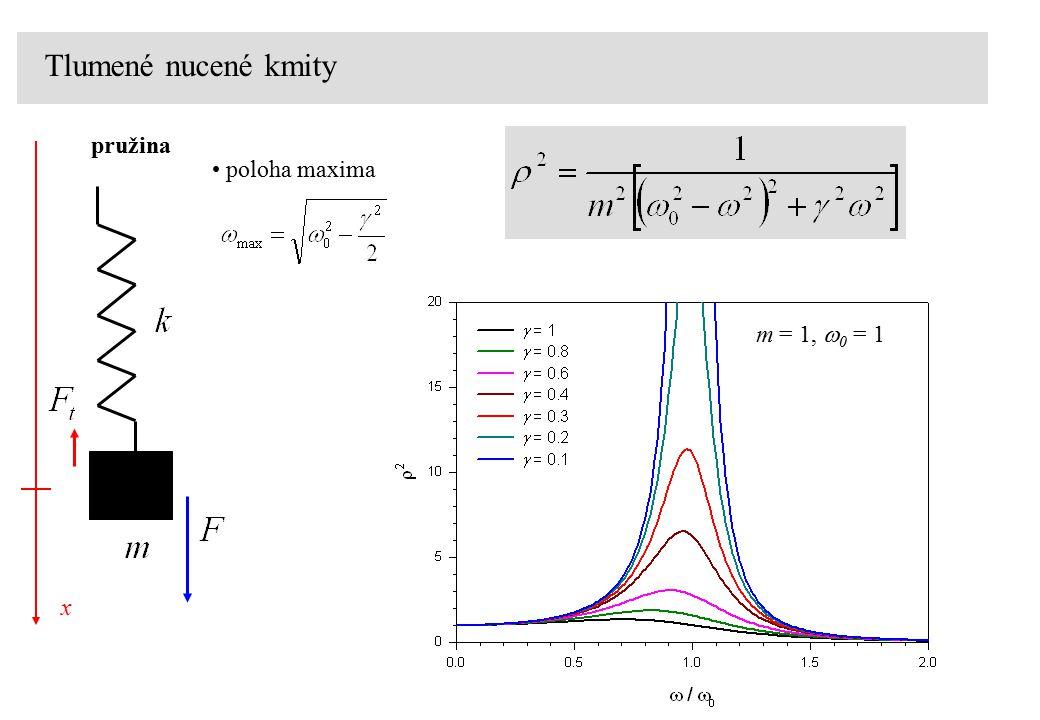 Tlumené nucené kmity pružina x poloha maxima m = 1,  0 = 1