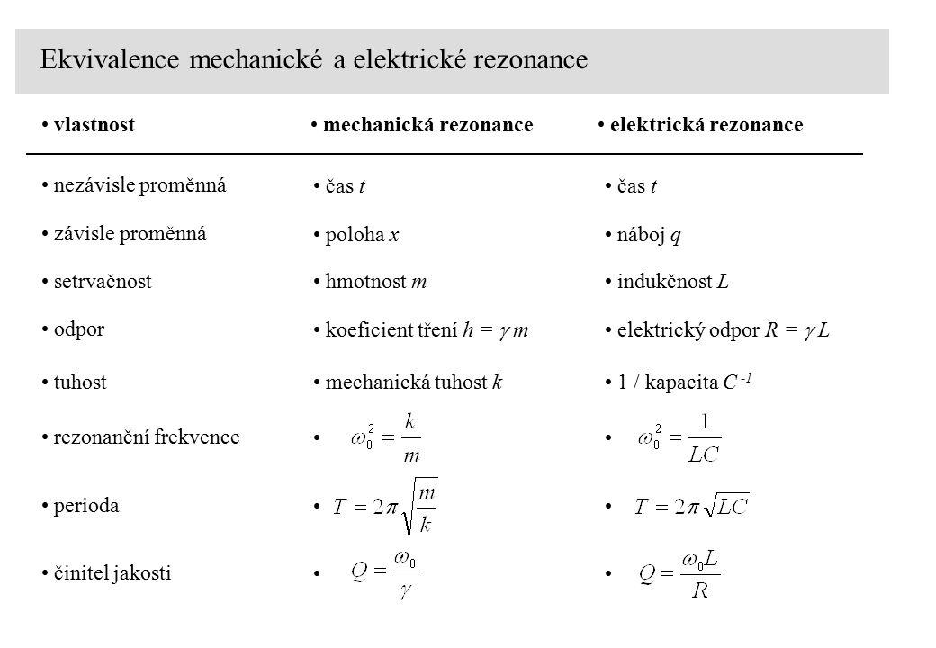 Ekvivalence mechanické a elektrické rezonance vlastnost nezávisle proměnná čas t mechanická rezonance elektrická rezonance čas t závisle proměnná polo
