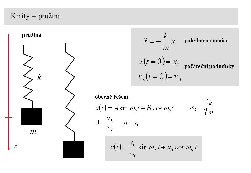 Kmity – pružina pružina x pohybová rovnice počáteční podmínky obecné řešení