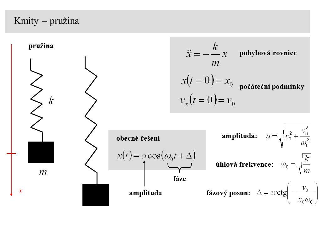 Kmity – pružina pružina x pohybová rovnice počáteční podmínky obecné řešení amplituda: fázový posun:úhlová frekvence: fáze amplituda