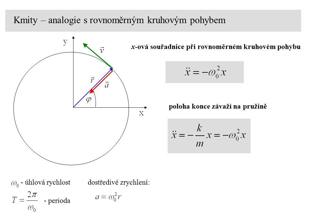 Kmity – analogie s rovnoměrným kruhovým pohybem - úhlová rychlost - perioda dostředivé zrychlení: x-ová souřadnice při rovnoměrném kruhovém pohybu pol