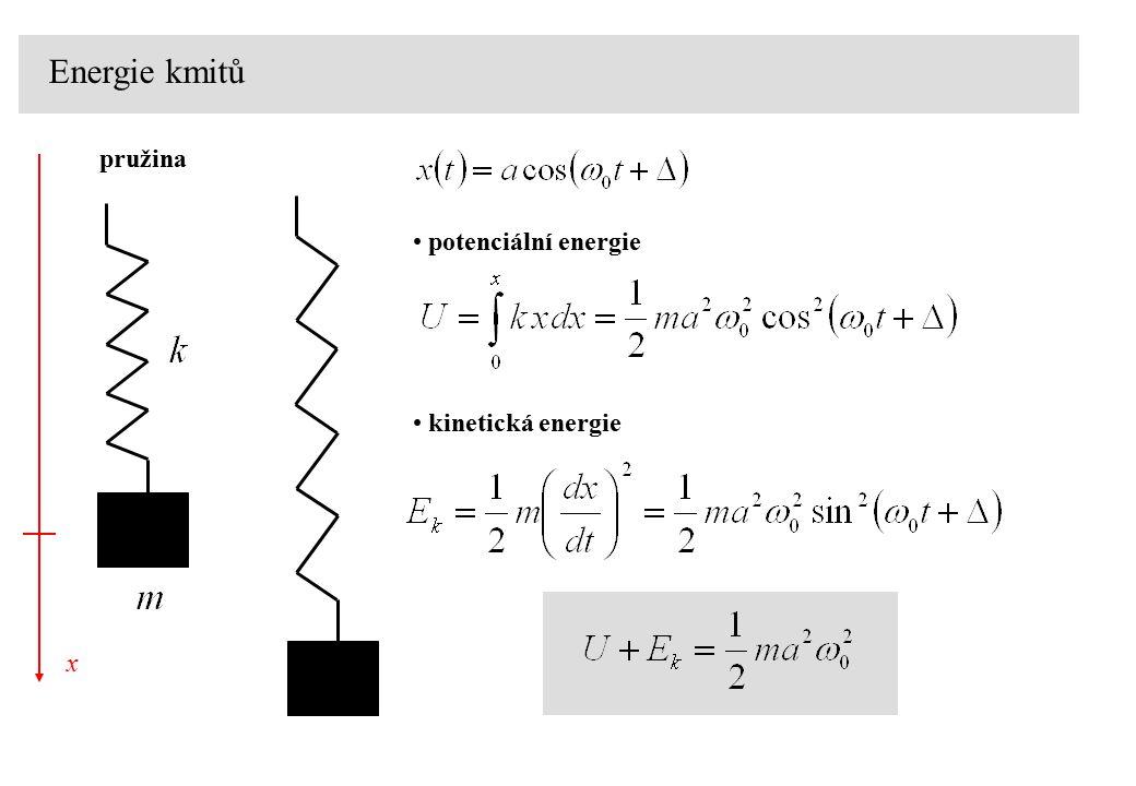 Nucené kmity pružina x pohybová rovnice partikulární řešení: budící síla: vlastní frekvence oscilátoru úhlová frekvence budící síly