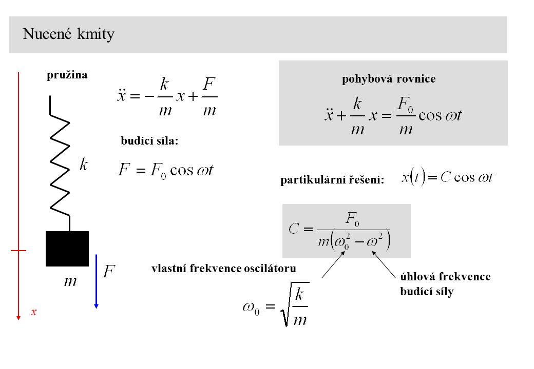 Tlumené kmity m = 1,  = 1,  0 = 1 Q = 1 period Q – za kolik cyklů se amplituda zmenší faktorem
