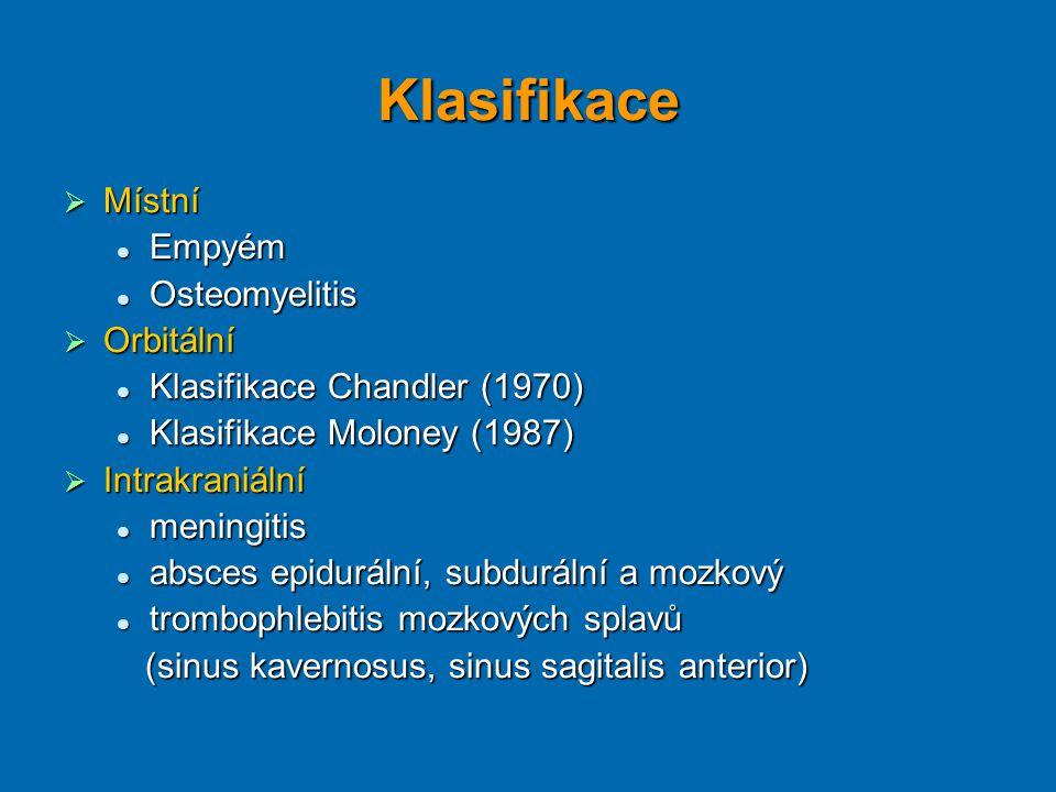 Klasifikace  Místní Empyém Empyém Osteomyelitis Osteomyelitis  Orbitální Klasifikace Chandler (1970) Klasifikace Chandler (1970) Klasifikace Moloney