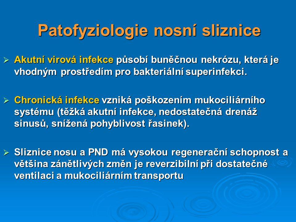 Patofyziologie nosní sliznice  Akutní virová infekce působí buněčnou nekrózu, která je vhodným prostředím pro bakteriální superinfekci.  Chronická i