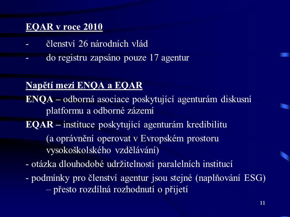 11 EQAR v roce 2010 -členství 26 národních vlád -do registru zapsáno pouze 17 agentur Napětí mezi ENQA a EQAR ENQA – odborná asociace poskytující agen