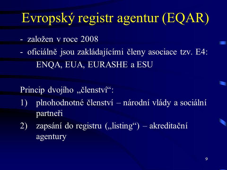 9 Evropský registr agentur (EQAR) - založen v roce 2008 - oficiálně jsou zakládajícími členy asociace tzv. E4: ENQA, EUA, EURASHE a ESU Princip dvojíh