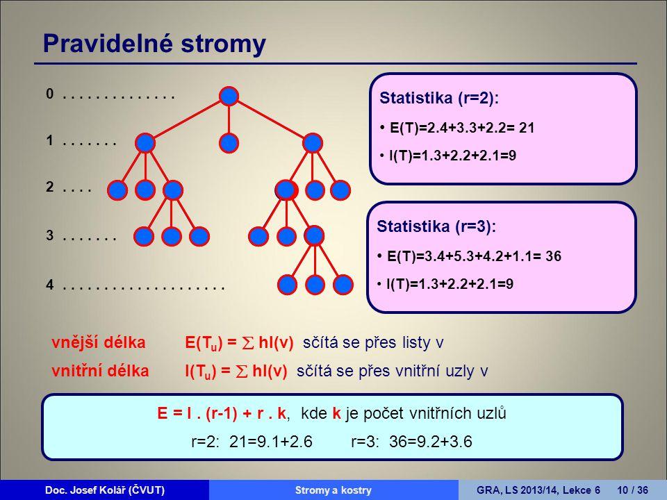 Doc.Josef Kolář (ČVUT)Prohledávání grafůGRA, LS 2010/11, Lekce 4 11 / 15Doc.