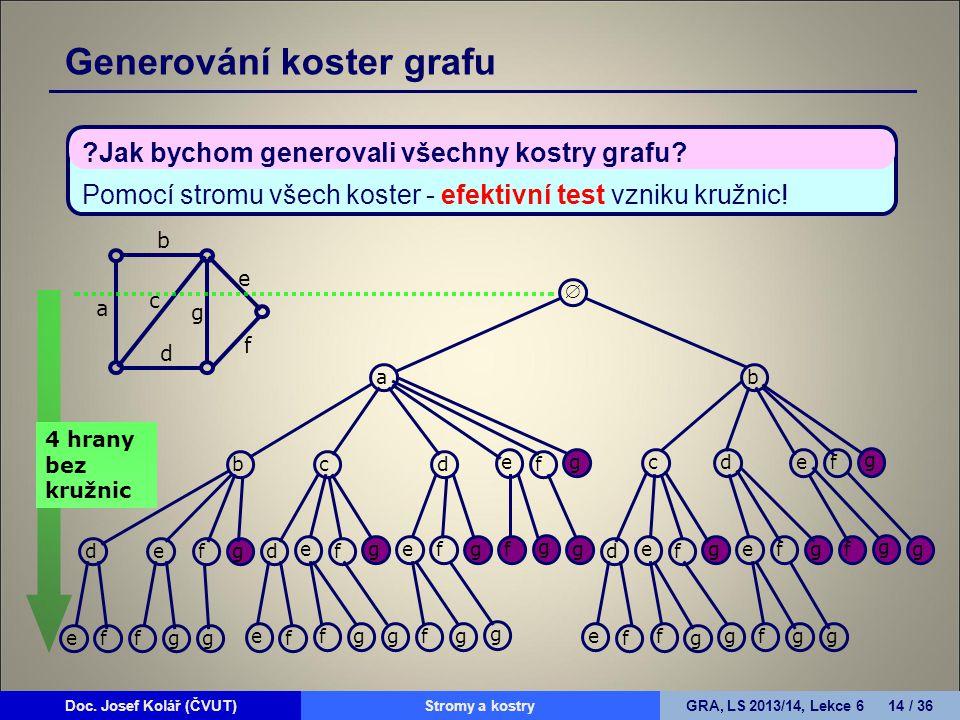 Doc. Josef Kolář (ČVUT)Prohledávání grafůGRA, LS 2010/11, Lekce 4 14 / 15Doc. Josef Kolář (ČVUT)Stromy a kostryGRA, LS 2013/14, Lekce 6 14 / 36 ?Jak b