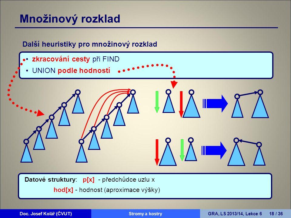 Doc. Josef Kolář (ČVUT)Prohledávání grafůGRA, LS 2010/11, Lekce 4 18 / 15Doc. Josef Kolář (ČVUT)Stromy a kostryGRA, LS 2013/14, Lekce 6 18 / 36 Další