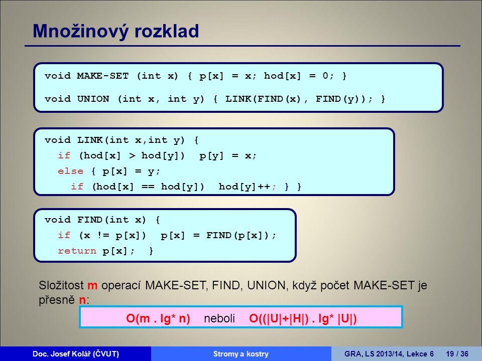 Doc. Josef Kolář (ČVUT)Prohledávání grafůGRA, LS 2010/11, Lekce 4 19 / 15Doc. Josef Kolář (ČVUT)Stromy a kostryGRA, LS 2013/14, Lekce 6 19 / 36 void M