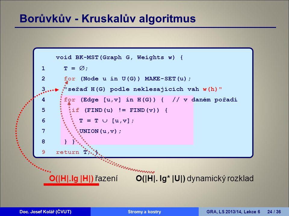 Doc.Josef Kolář (ČVUT)Prohledávání grafůGRA, LS 2010/11, Lekce 4 25 / 15Doc.