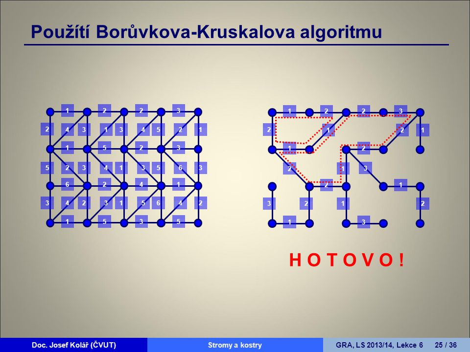 Doc. Josef Kolář (ČVUT)Prohledávání grafůGRA, LS 2010/11, Lekce 4 25 / 15Doc. Josef Kolář (ČVUT)Stromy a kostryGRA, LS 2013/14, Lekce 6 25 / 36 Použít