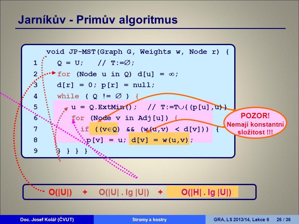 Doc.Josef Kolář (ČVUT)Prohledávání grafůGRA, LS 2010/11, Lekce 4 27 / 15Doc.