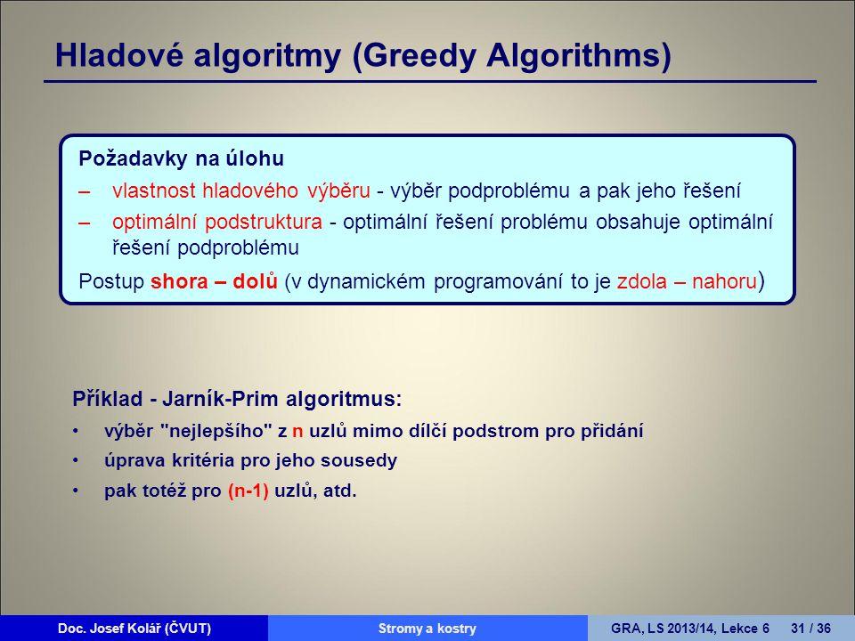 Doc.Josef Kolář (ČVUT)Prohledávání grafůGRA, LS 2010/11, Lekce 4 32 / 15Doc.