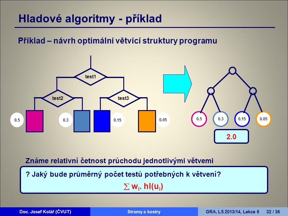 Doc. Josef Kolář (ČVUT)Prohledávání grafůGRA, LS 2010/11, Lekce 4 32 / 15Doc. Josef Kolář (ČVUT)Stromy a kostryGRA, LS 2013/14, Lekce 6 32 / 36 Příkla