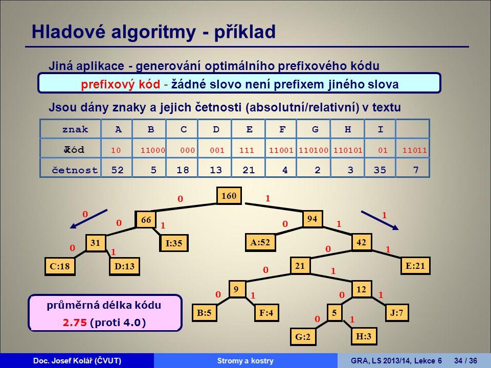 Doc. Josef Kolář (ČVUT)Prohledávání grafůGRA, LS 2010/11, Lekce 4 34 / 15Doc. Josef Kolář (ČVUT)Stromy a kostryGRA, LS 2013/14, Lekce 6 34 / 36 Jiná a