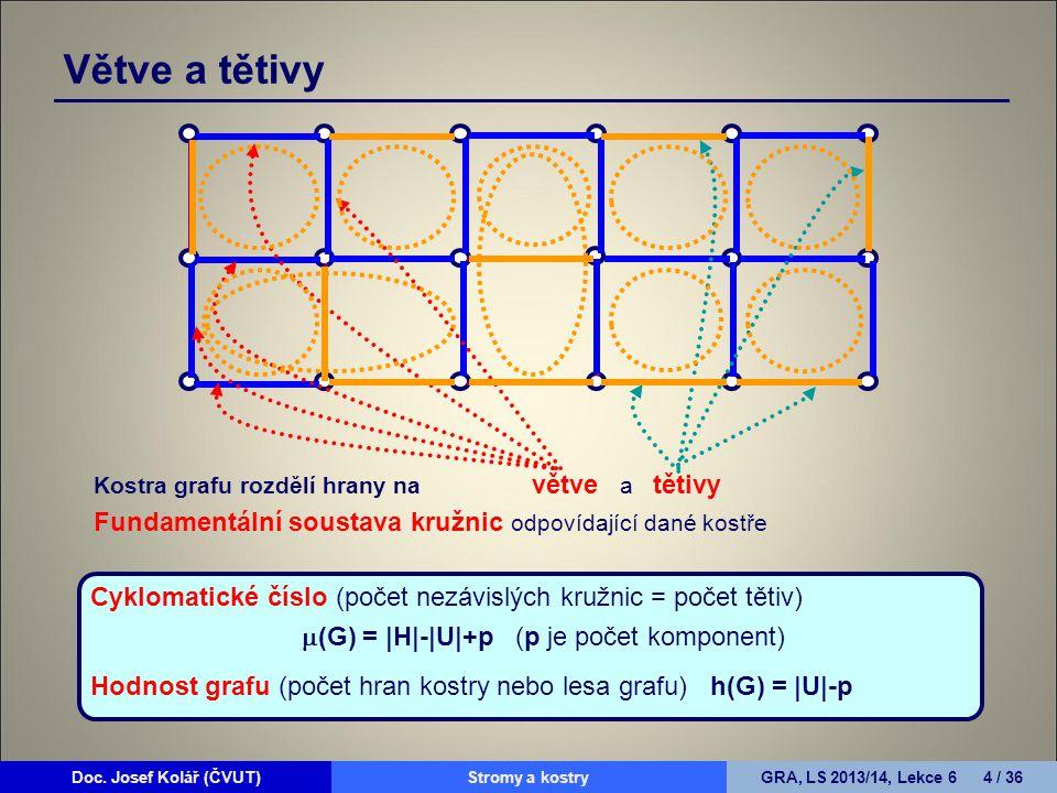 Doc. Josef Kolář (ČVUT)Prohledávání grafůGRA, LS 2010/11, Lekce 4 4 / 15Doc. Josef Kolář (ČVUT)Stromy a kostryGRA, LS 2013/14, Lekce 6 4 / 36 Kostra g
