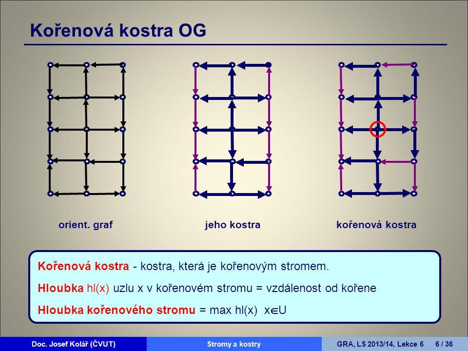 Doc. Josef Kolář (ČVUT)Prohledávání grafůGRA, LS 2010/11, Lekce 4 6 / 15Doc. Josef Kolář (ČVUT)Stromy a kostryGRA, LS 2013/14, Lekce 6 6 / 36 Kořenová