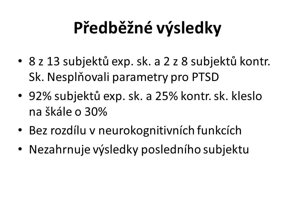 Předběžné výsledky 8 z 13 subjektů exp. sk. a 2 z 8 subjektů kontr. Sk. Nesplňovali parametry pro PTSD 92% subjektů exp. sk. a 25% kontr. sk. kleslo n