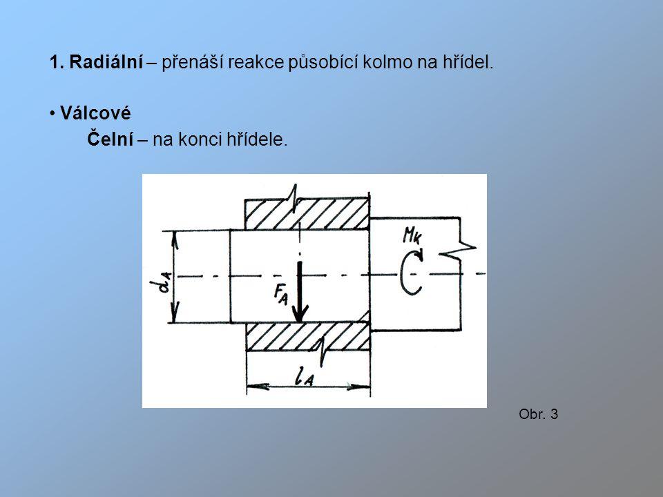 1. Radiální – přenáší reakce působící kolmo na hřídel. Válcové Čelní – na konci hřídele. Obr. 3