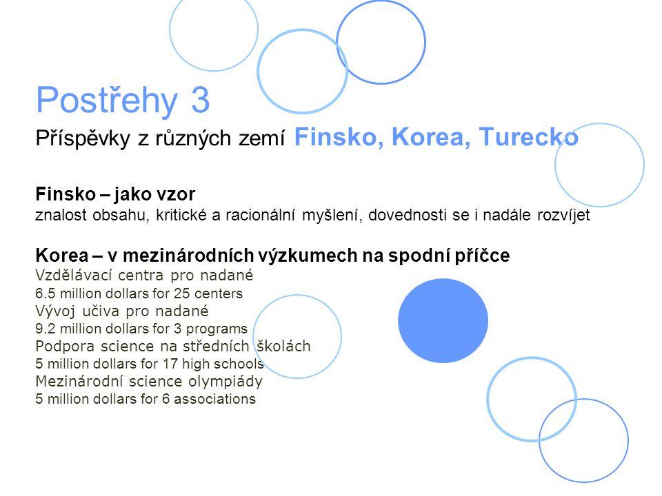 Postřehy 3 Příspěvky z různých zemí Finsko, Korea, Turecko Finsko – jako vzor znalost obsahu, kritické a racionální myšlení, dovednosti se i nadále rozvíjet Korea – v mezinárodních výzkumech na spodní příčce Vzdělávací centra pro nadané 6.5 million dollars for 25 centers Vývoj učiva pro nadané 9.2 million dollars for 3 programs Podpora science na středních školách 5 million dollars for 17 high schools Mezinárodní science olympiády 5 million dollars for 6 associations