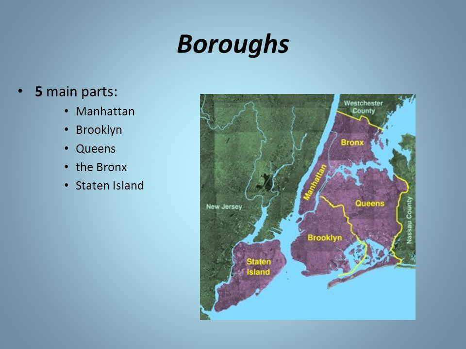 Boroughs 5 main parts: Manhattan Brooklyn Queens the Bronx Staten Island