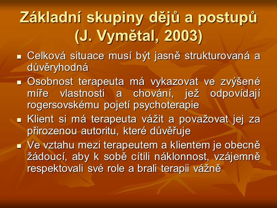 Základní skupiny dějů a postupů (J. Vymětal, 2003) Celková situace musí být jasně strukturovaná a důvěryhodná Celková situace musí být jasně strukturo
