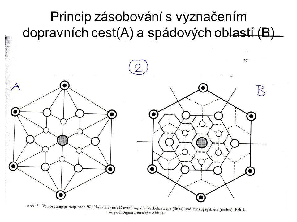 Princip zásobování s vyznačením dopravních cest(A) a spádových oblastí (B)