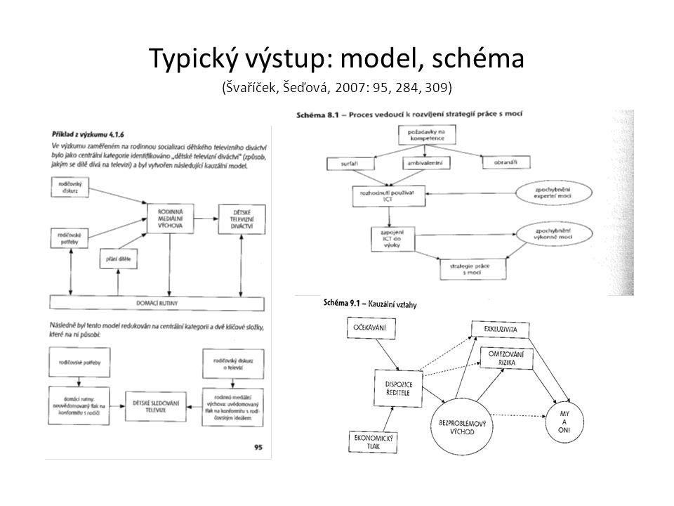 Typický výstup: model, schéma (Švaříček, Šeďová, 2007: 95, 284, 309)
