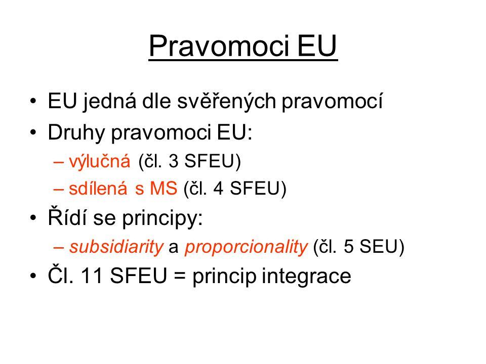 Pravomoci EU EU jedná dle svěřených pravomocí Druhy pravomoci EU: –výlučná (čl.