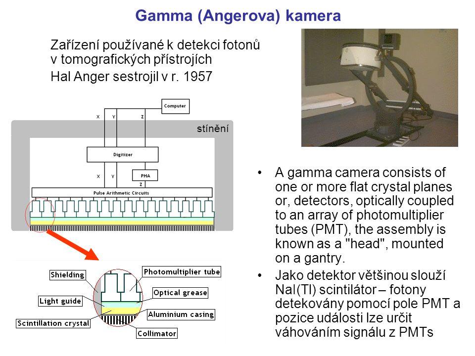 Gamma (Angerova) kamera Zařízení používané k detekci fotonů v tomografických přístrojích Hal Anger sestrojil v r. 1957 A gamma camera consists of one