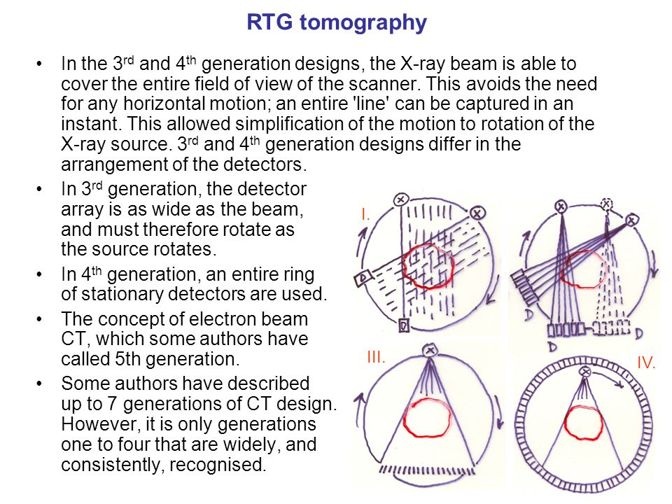RTG tomography In the 3 rd and 4 th generation designs, the X-ray beam is able to cover the entire field of view of the scanner. This avoids the need