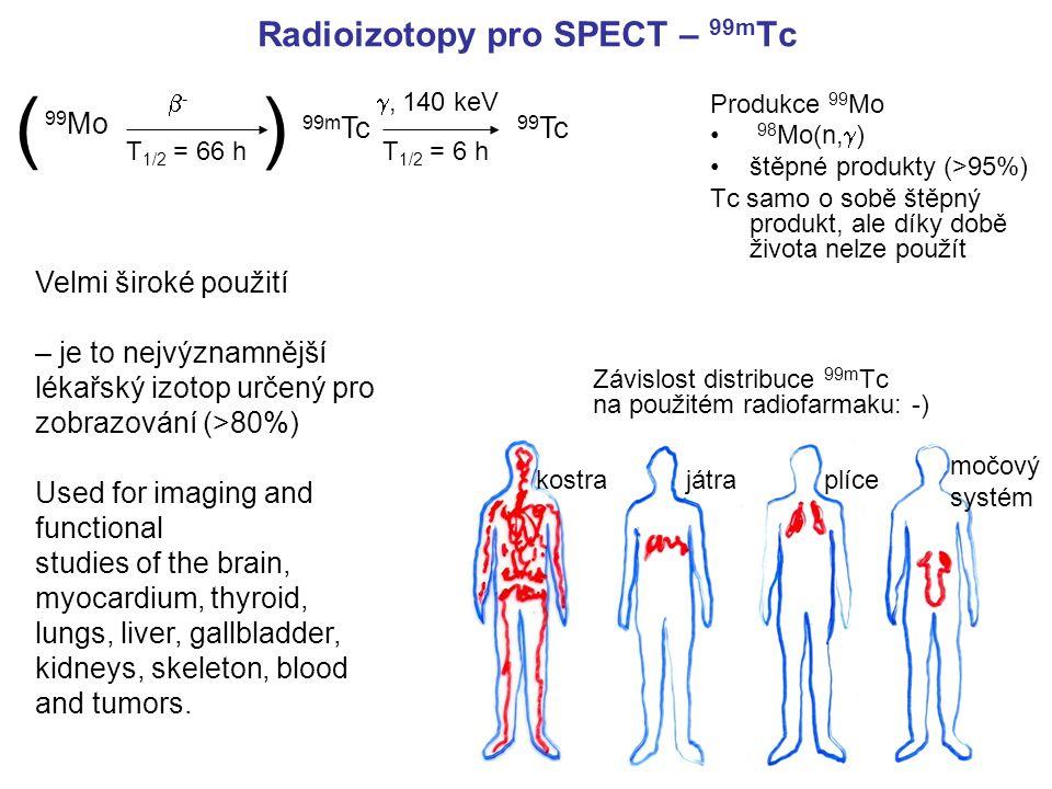 Radioizotopy pro SPECT – 99m Tc Produkce 99 Mo 98 Mo(n,  ) štěpné produkty (>95%) Tc samo o sobě štěpný produkt, ale díky době života nelze použít Zá