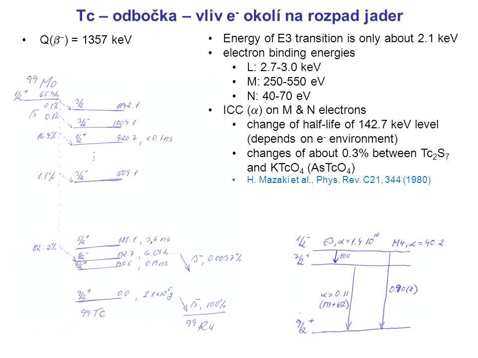 Tc – odbočka – vliv e - okolí na rozpad jader Q(   ) = 1357 keV Energy of E3 transition is only about 2.1 keV electron binding energies L: 2.7-3.0 k