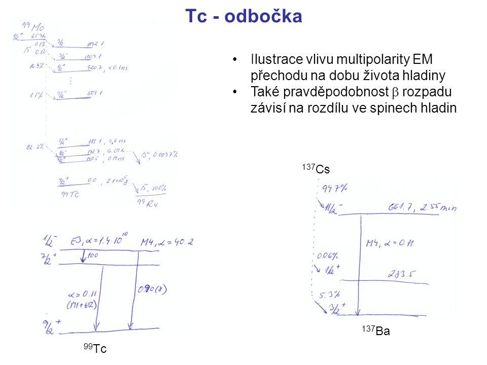 Tc - odbočka 137 Cs 137 Ba Ilustrace vlivu multipolarity EM přechodu na dobu života hladiny Také pravděpodobnost  rozpadu závisí na rozdílu ve spinec