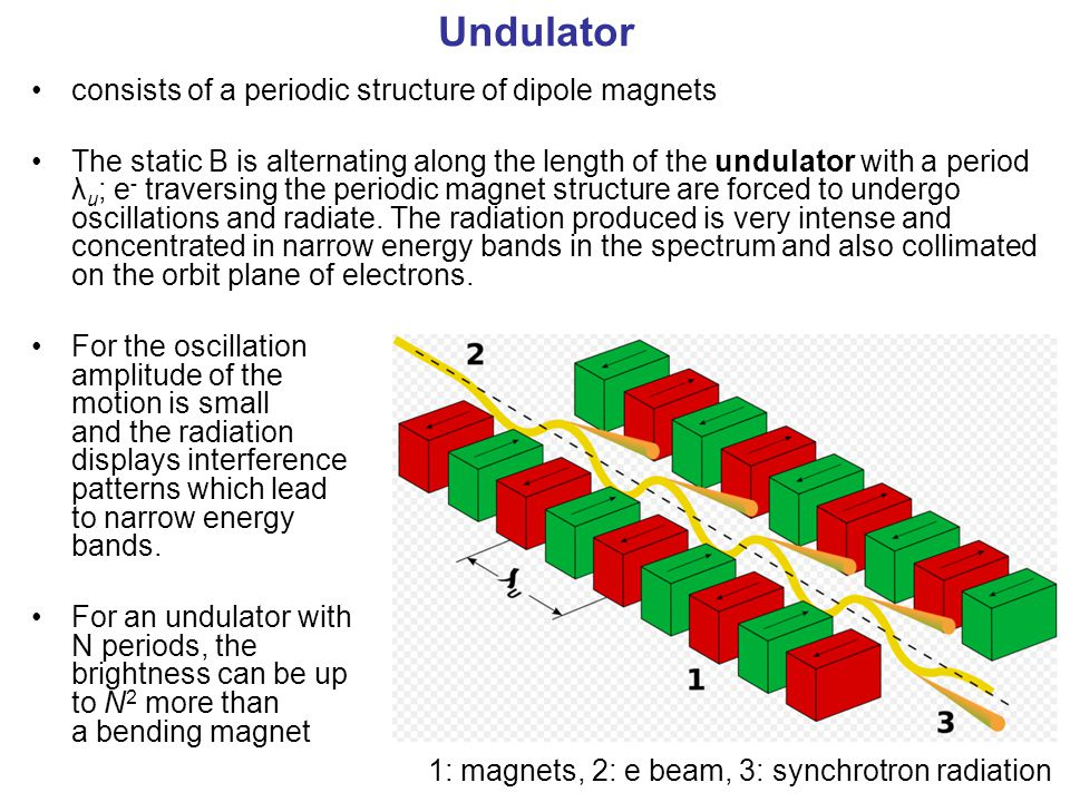 Ge spectrum of a radioactive Am-Be-source Ge detectory