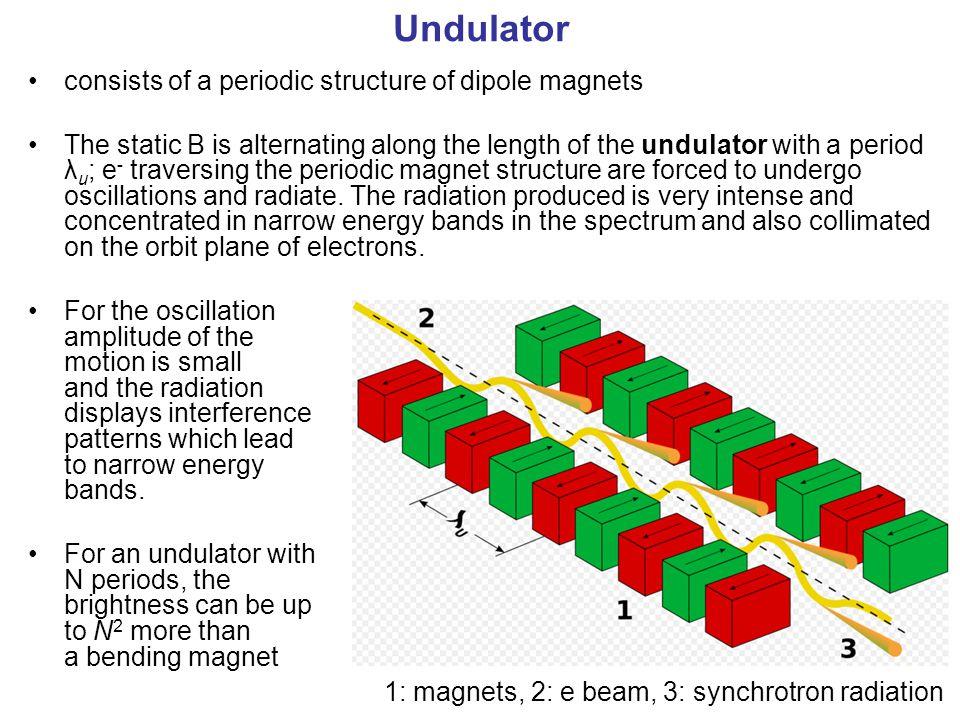 NRF (Bremstrahlung source) Absolutní hodnota se dostane porovnáním se známou hodnotou (měření směsi izotopů – např.