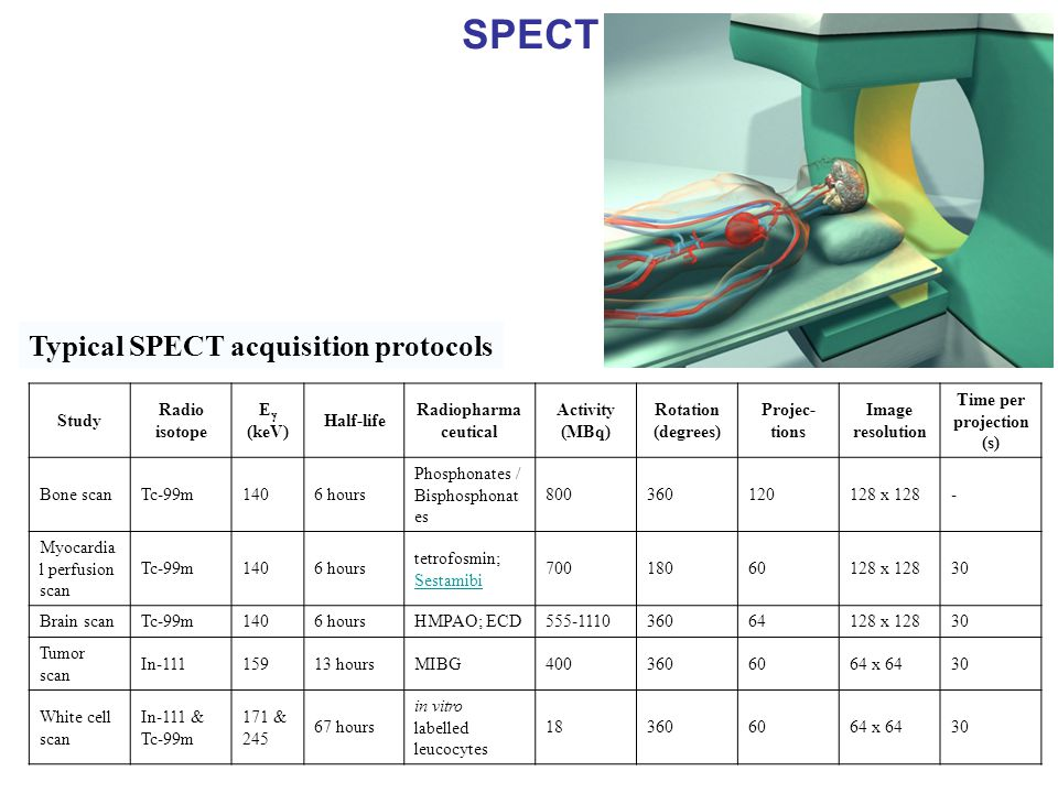 SPECT Typical SPECT acquisition protocols Study Radio isotope E  (keV) Half-life Radiopharma ceutical Activity (MBq) Rotation (degrees) Projec- tions